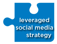 leverage social media strategy