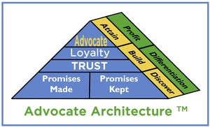 Advocates start with a foundation of Trust